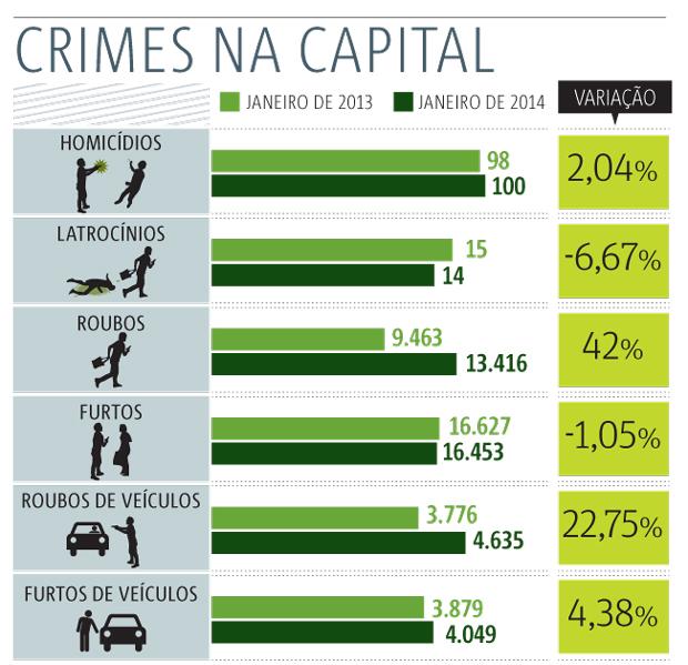 arte-crimes-na-capital