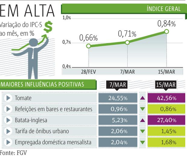 arte-inflacao-economia