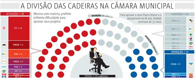 divisao-das-cadeira620