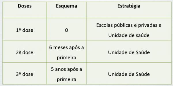 tabela_hpv_Reproducao ABr