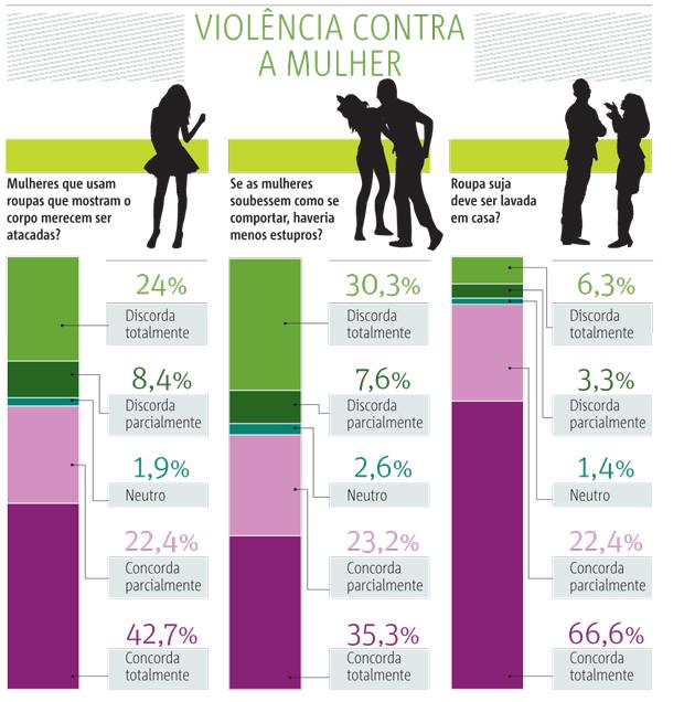 violencia-contra-a-mulher-abuso-arte