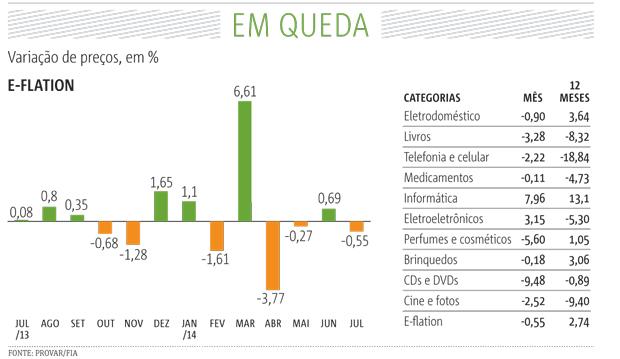 20140818_SP08_variação-de-preços