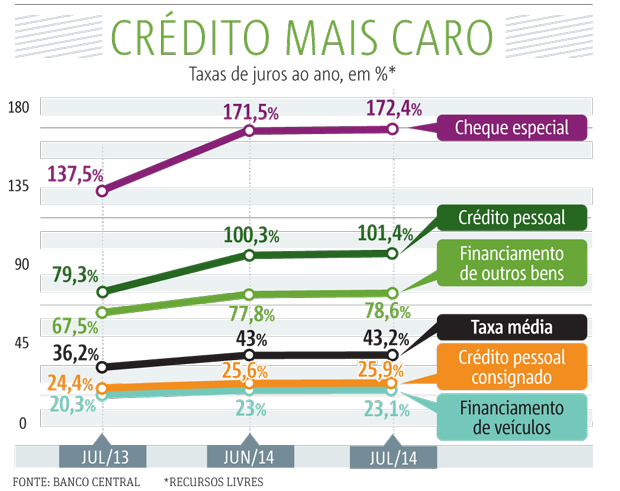 20140827_SP10_taxa-de-juros