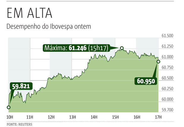 20140828_SP12_bolsa-de-valores