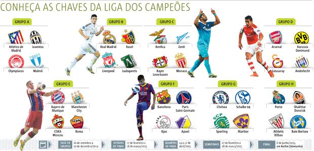 20140829_SP40_As-chaves-da-liga-dos-campeões