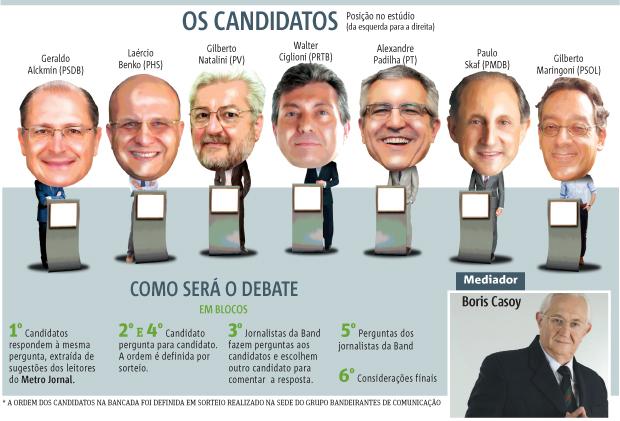 candidatos-sp-debate