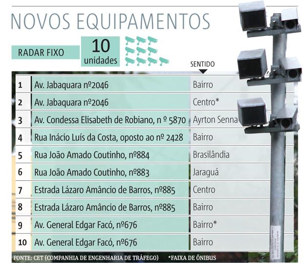 20140903_SP02_Novos-equipamentos
