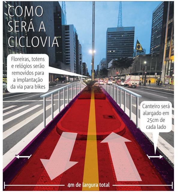 20140904_SP02_ciclovia-paulista