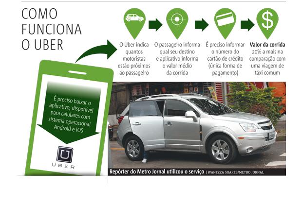 20140905_SP03_aplicativo-uber
