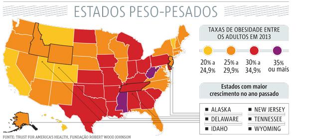 20140905_SP18_Estados-peso-pesados