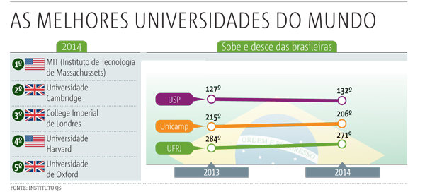 20140916_SP03_ranking-universidades