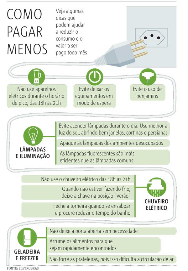 20140918_SP08_economia-de-energia-eletrica