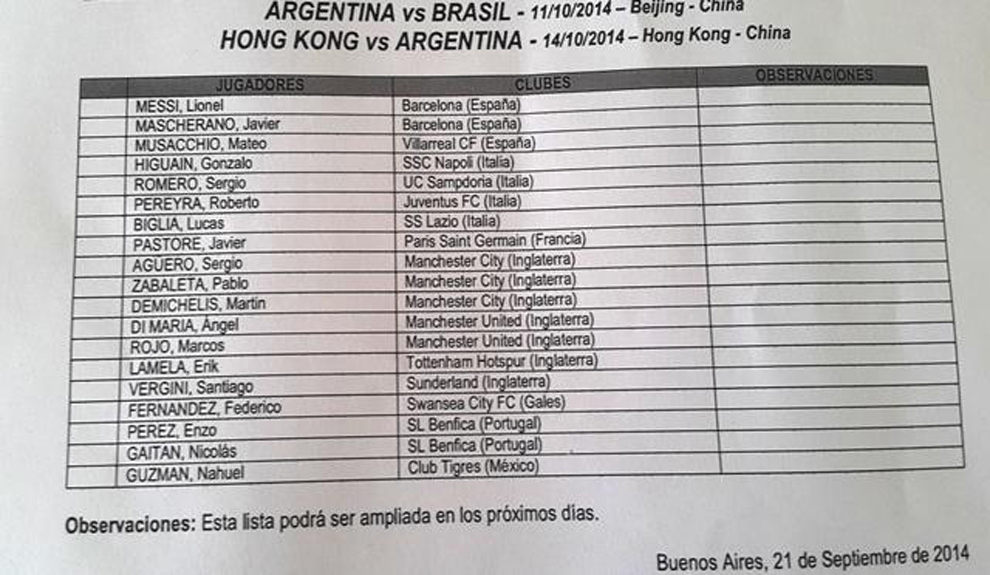 A lista foi publicada nas redes sociais da Seleção da Argentina | Reprodução/Twitter