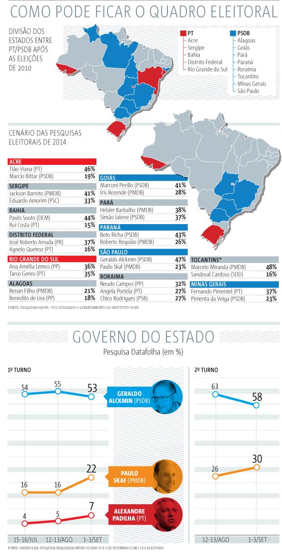 mapa-brasil-pesquisas