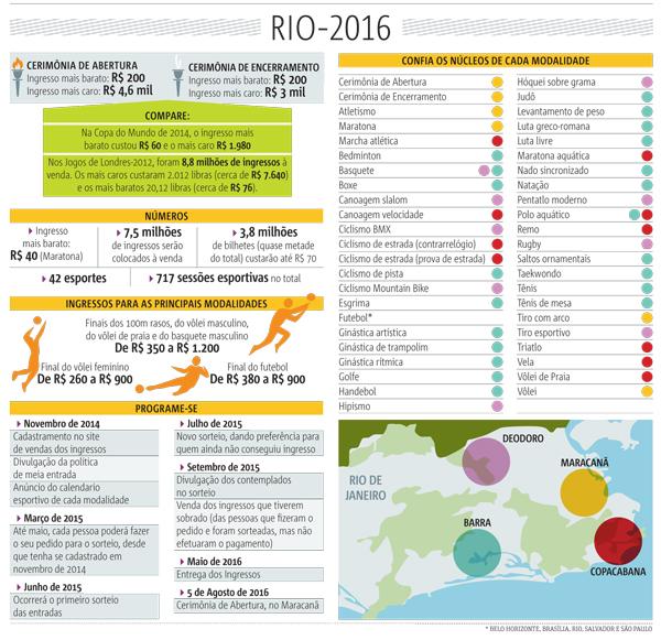 rio-2016-precos
