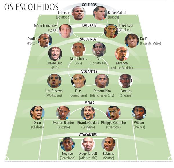 seleção-brasileira-futebol-convocados