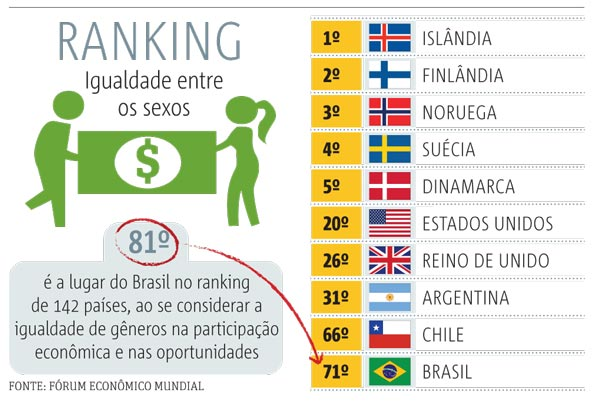 201410129_SP12_Ranking