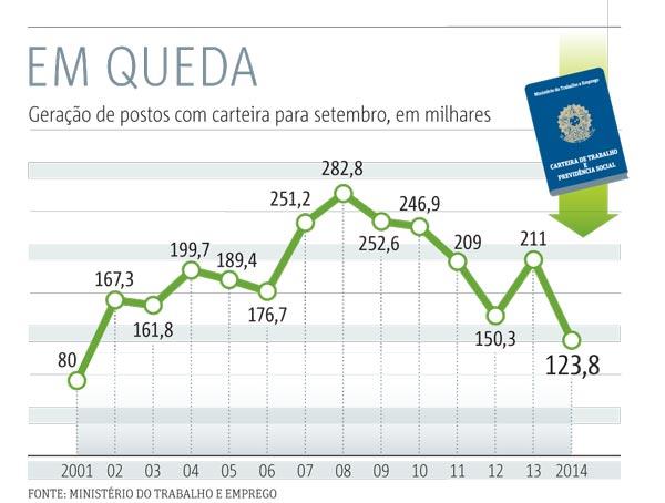 20141016_SP10_Fundo-do-poço-empregos