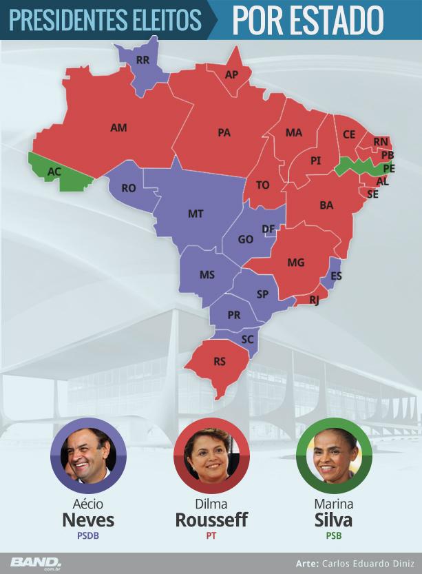 Info_01_Presidentes_por_Estado