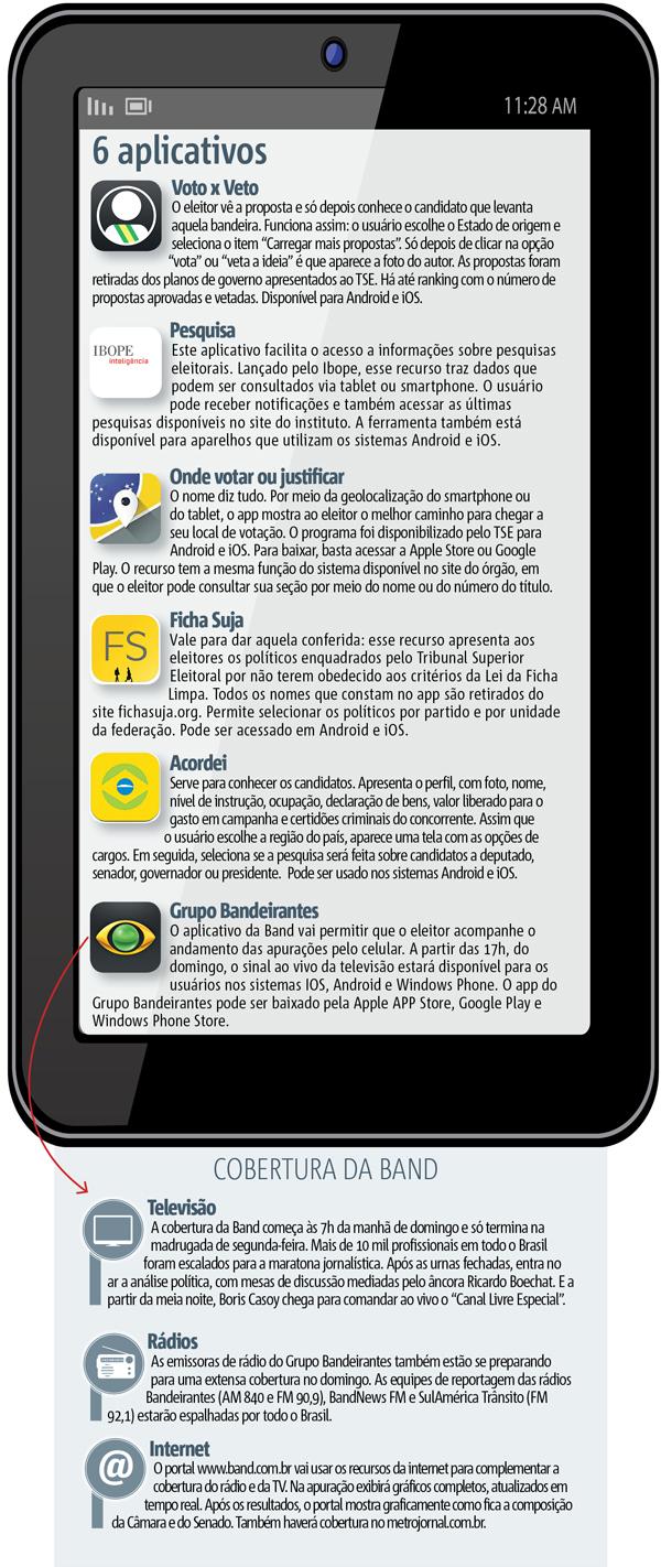 aplicativos-eleicao600b