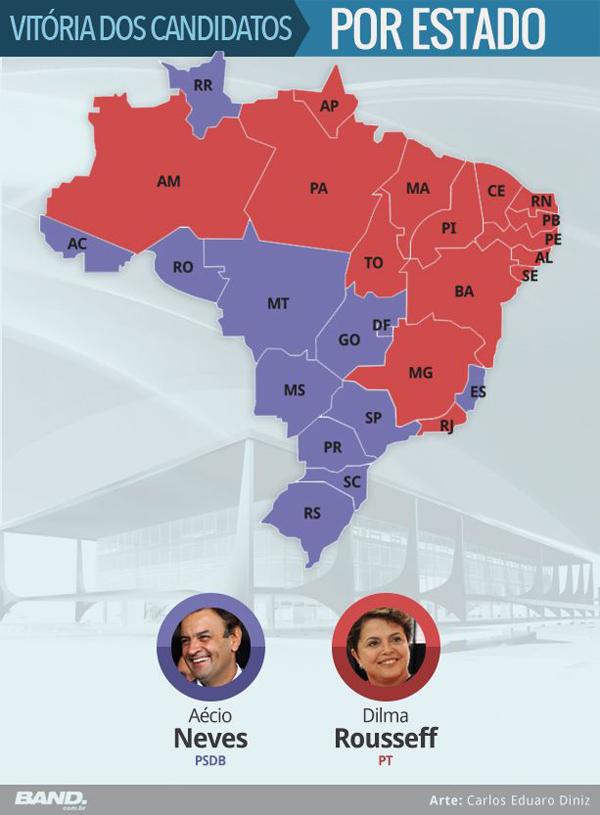 vitória dos candidatos por estado