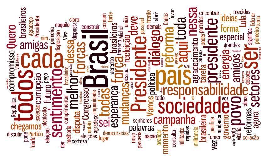 Clique para ampliar e ver as palavras usadas por Dilma | Reprodução
