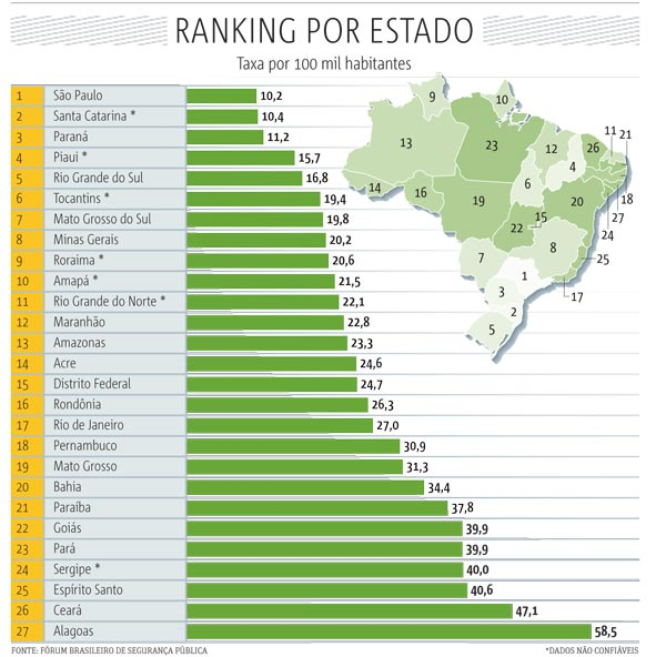 20141112_SP02_ranking-de-mortes
