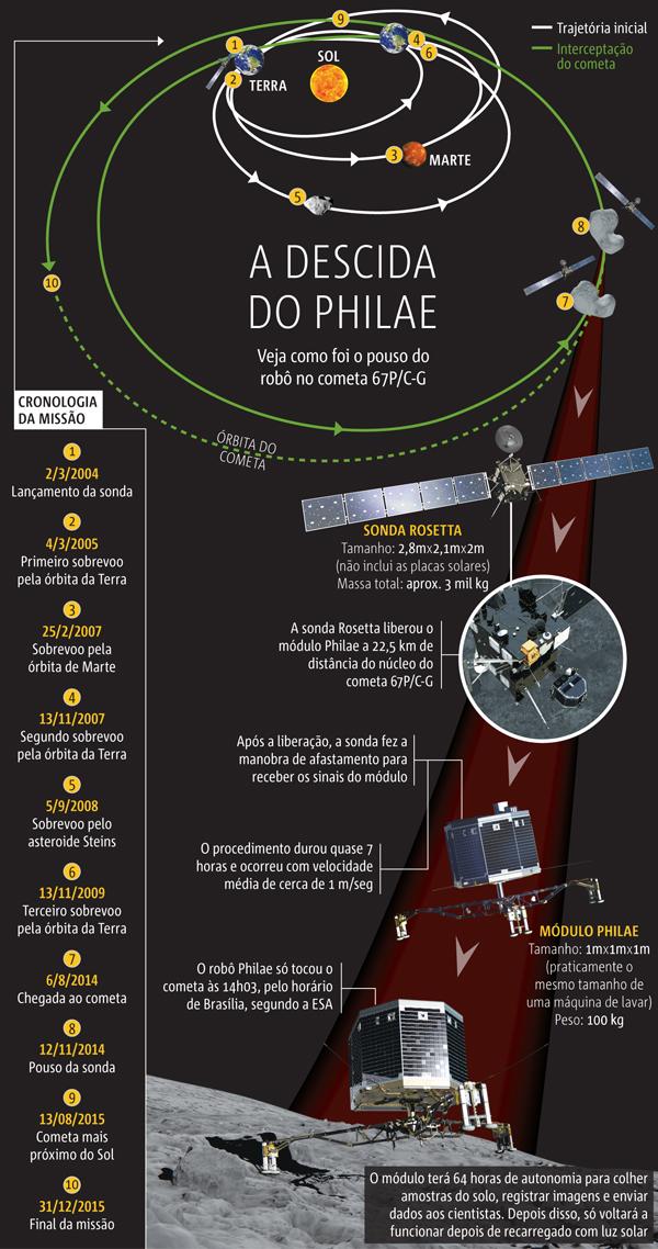 descida-do-philea-1