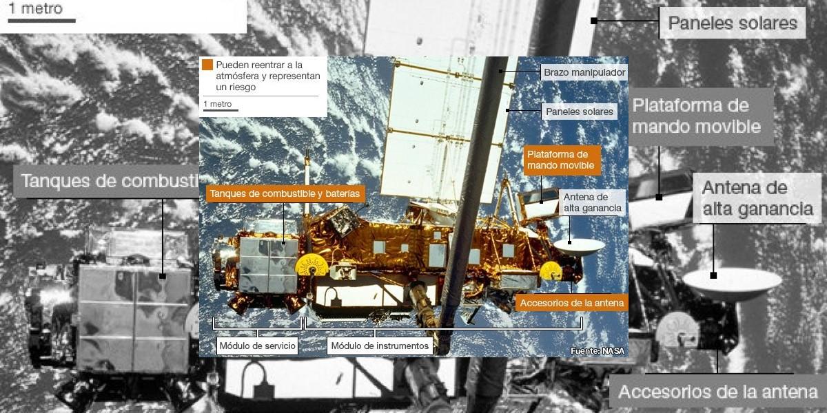 [FOTO] Así es el satélite que caerá en la Tierra