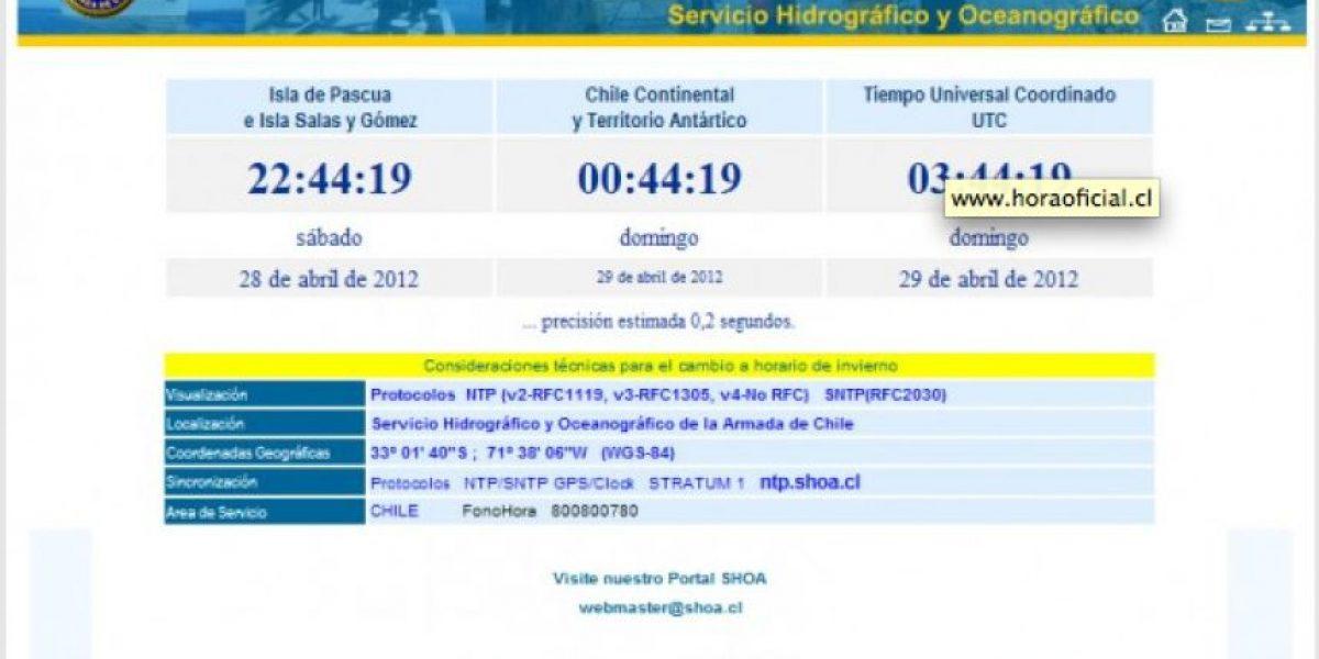 Reloj que marca la hora oficial de Chile no se cambió a horario de invierno