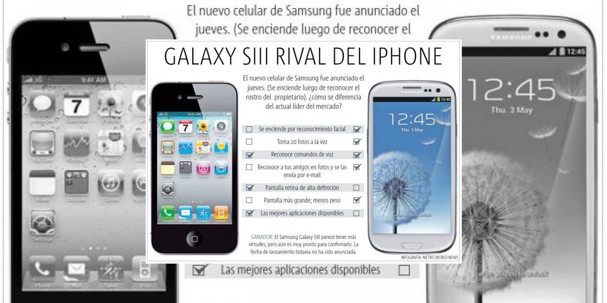 ¿Galaxy SIII o iPhone? Entérate aquí cuál es el mejor