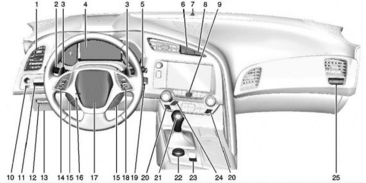 FOTOS: Se destapó el Corvette C7