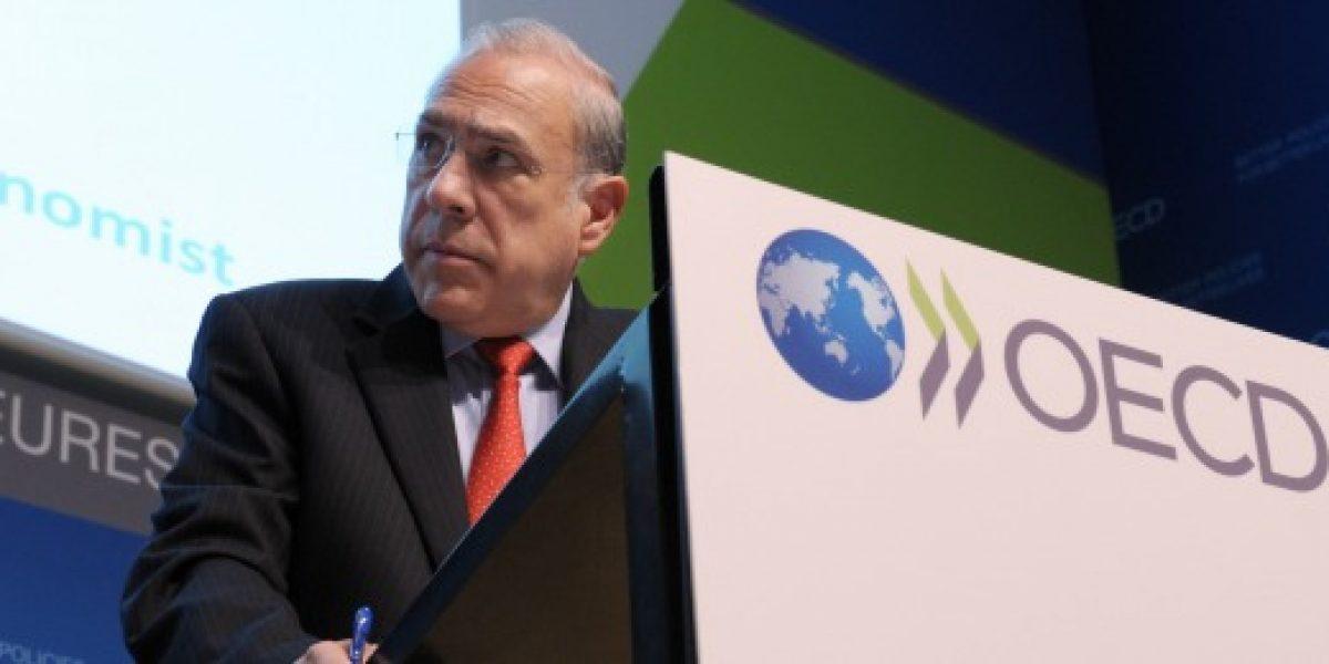 Inflación de la OCDE bajó a un 1,7% en enero