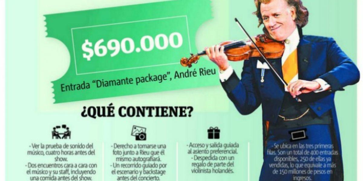 Lo que hay tras la entrada más cara vendida en Chile
