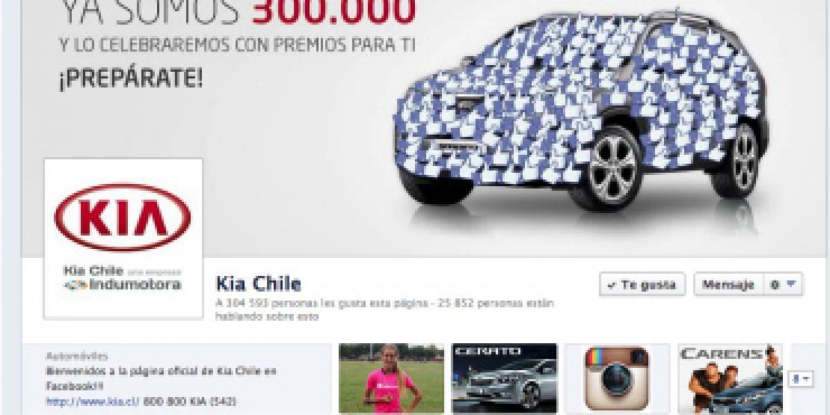 La marca más popular de Facebook celebra con premios para seguidores