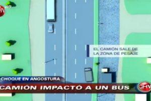 Foto:Captura CHV. Imagen Por: