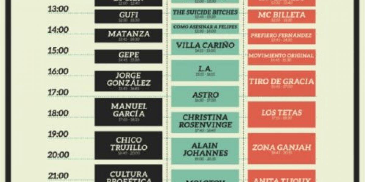 Revisa los horarios del Frontera Festival
