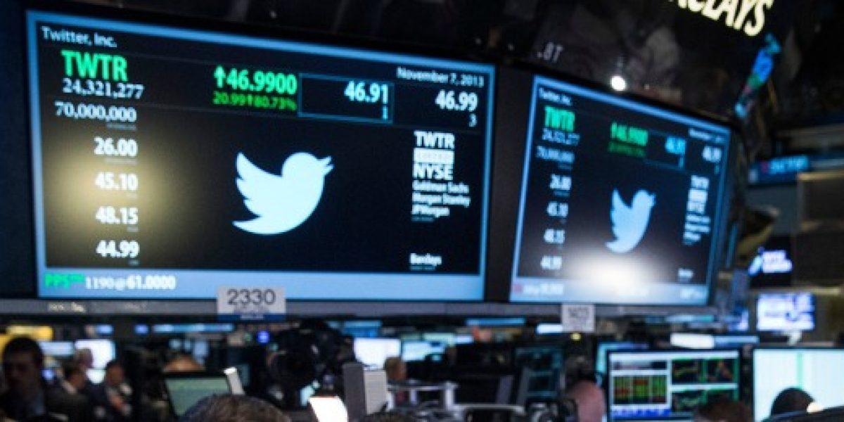 Buen comienzo: acciones de Twitter se disparan un 70% en bolsa de Nueva York