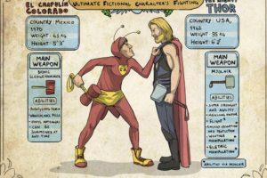 ¿Qué ganará: El chipote chillón o el martillo de Thor? Foto:tumblr.com. Imagen Por: