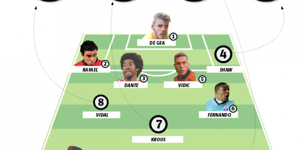 El súper Manchester United 2015 comienza con Arturo Vidal