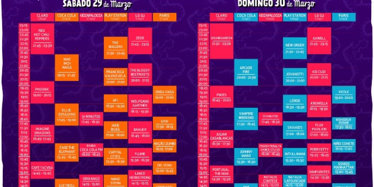 Últimos días de Preventa para Lollapalooza