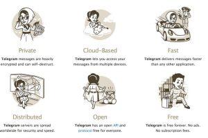 Su servicio está badado en la nube. Foto:Telegram LLC. Imagen Por: