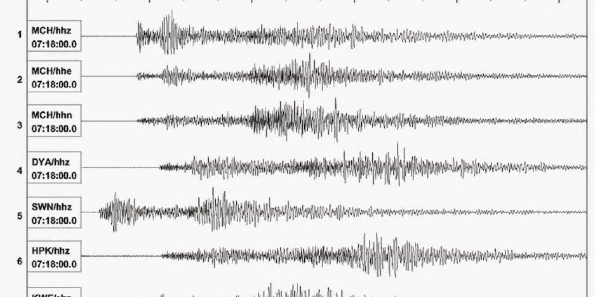 Alerta de tsunami en Latinoamérica tras terremoto en Chile