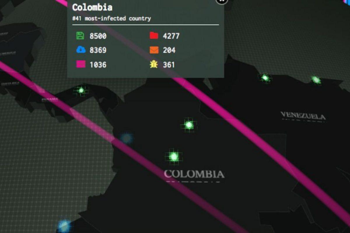 Es posible manipularlo para ver los países que más nos interesan Foto:Captura Video. Imagen Por: