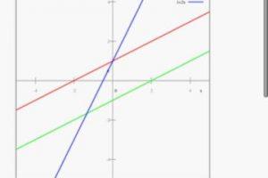 Fórmulas matemáticas (Android) Foto:anjokes. Imagen Por: