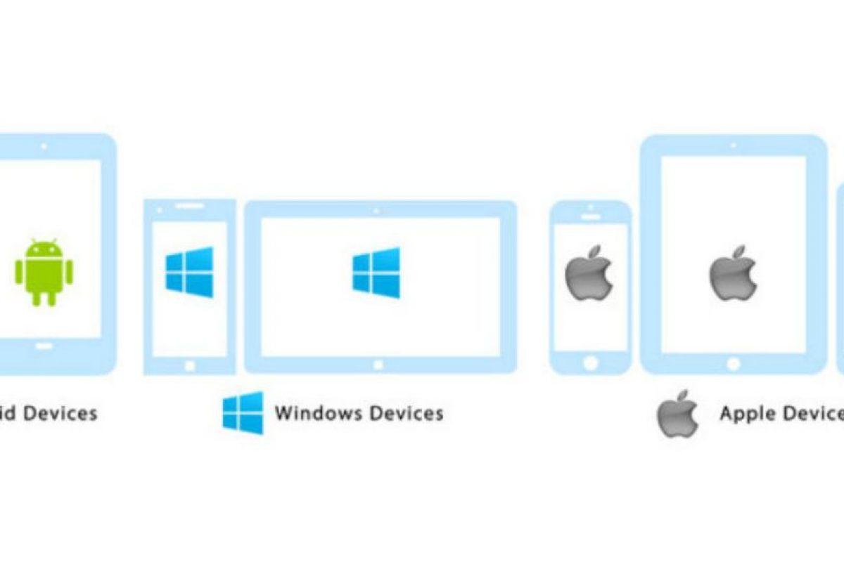 En un futuro la empresa planea incluir su app para dispositivos con Android y Windows. Foto:Kickstarter. Imagen Por: