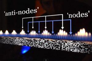 El Pyro Board es un tablero inspirado en el Tubo de Ruben´s que consta de 2 mil 500 agujeros Foto:Video Captura. Imagen Por: