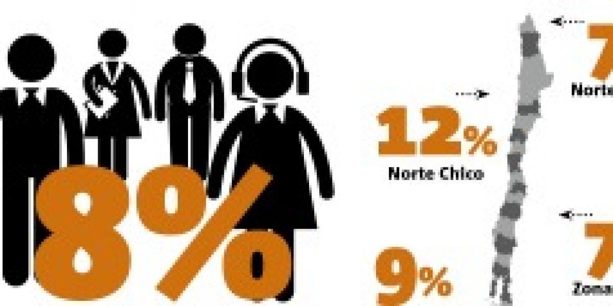 Infografía: Chile destaca en movilidad laboral