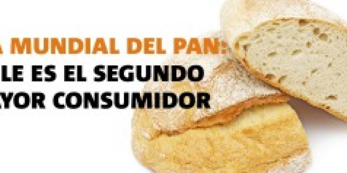 Día Mundial del Pan: Chile es el segundo mayor consumidor