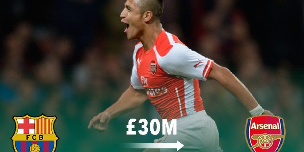 Suma y sigue: Alexis Sánchez fue elegido el mejor fichaje de la Premier League